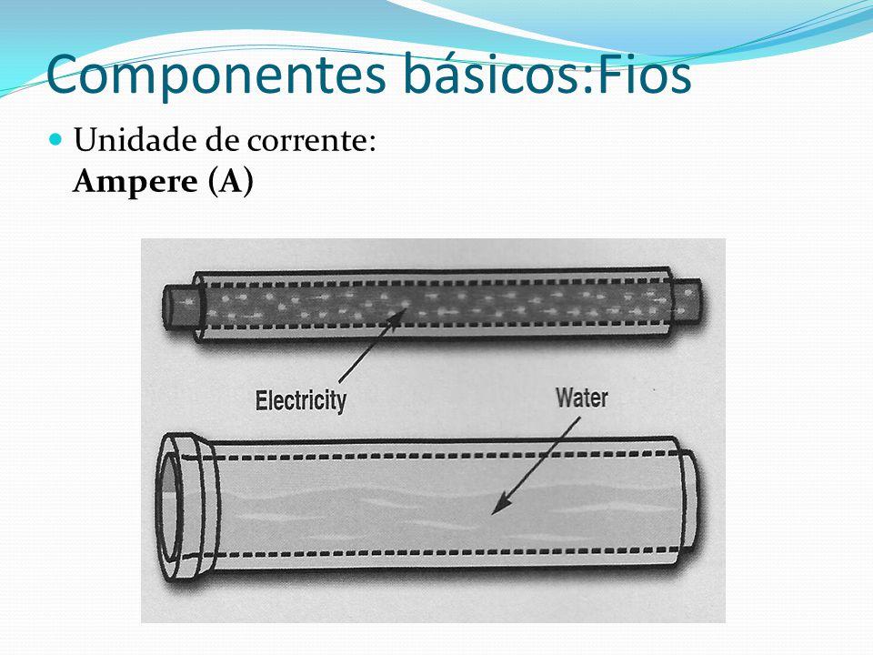 Componentes básicos:Fios Unidade de corrente: Ampere (A)
