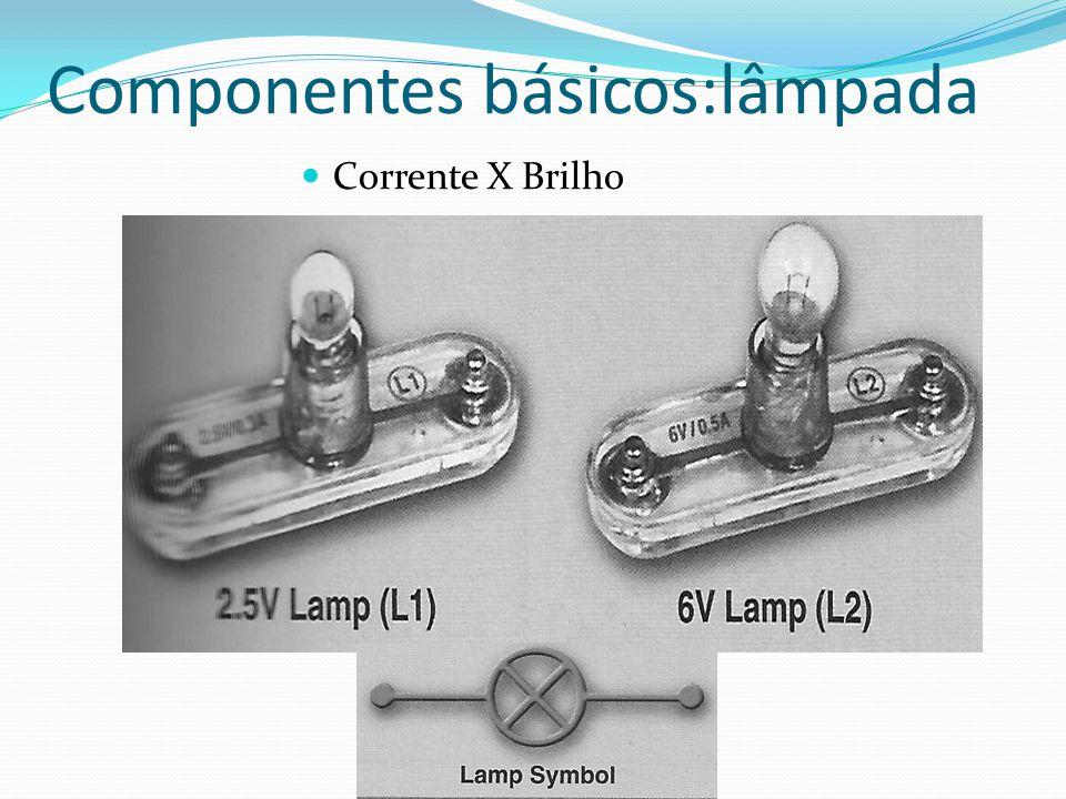 Componentes básicos:lâmpada Corrente X Brilho