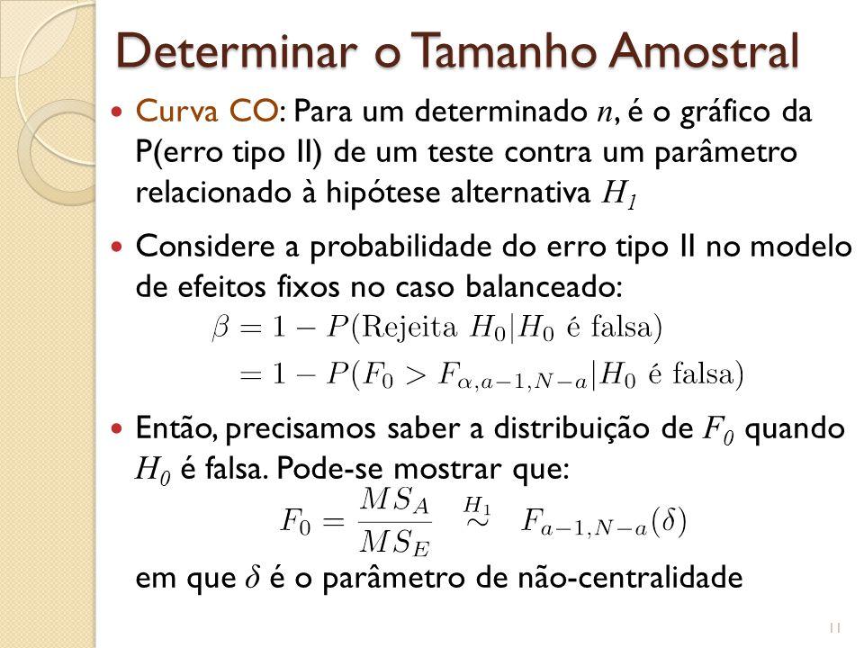 Determinar o Tamanho Amostral Curva CO: Para um determinado n, é o gráfico da P(erro tipo II) de um teste contra um parâmetro relacionado à hipótese alternativa H 1 Considere a probabilidade do erro tipo II no modelo de efeitos fixos no caso balanceado: Então, precisamos saber a distribuição de F 0 quando H 0 é falsa.