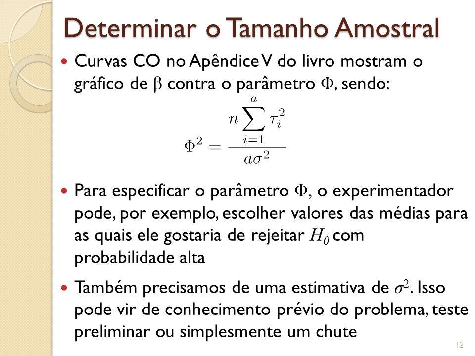 Determinar o Tamanho Amostral Curvas CO no Apêndice V do livro mostram o gráfico de β contra o parâmetro Φ, sendo: Para especificar o parâmetro Φ, o experimentador pode, por exemplo, escolher valores das médias para as quais ele gostaria de rejeitar H 0 com probabilidade alta Também precisamos de uma estimativa de σ 2.