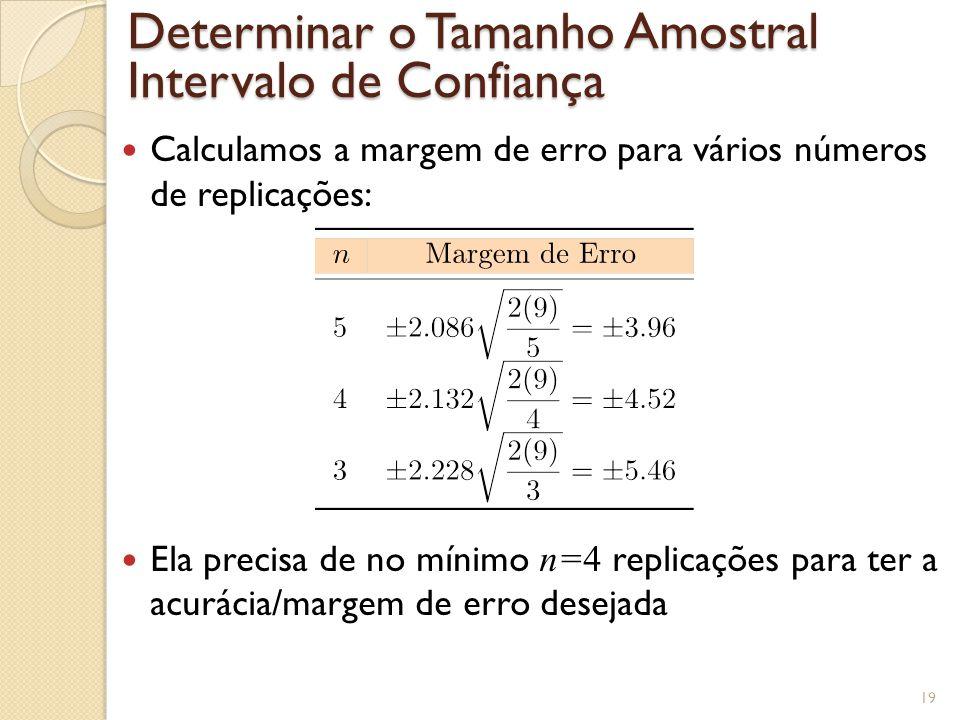 Calculamos a margem de erro para vários números de replicações: Ela precisa de no mínimo n=4 replicações para ter a acurácia/margem de erro desejada 19 Determinar o Tamanho Amostral Intervalo de Confiança