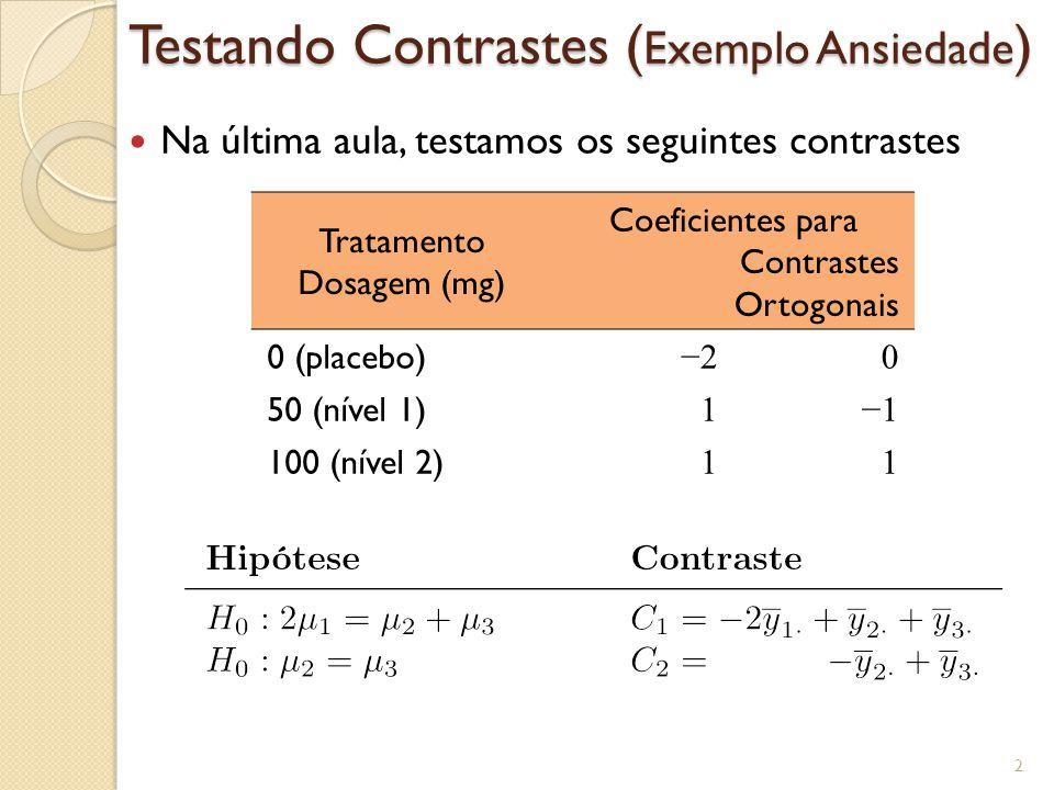 Testando Contrastes ( Exemplo Ansiedade ) Na última aula, testamos os seguintes contrastes 2 Tratamento Dosagem (mg) Coeficientes para Contrastes Ortogonais 0 (placebo) 20 50 (nível 1) 11 100 (nível 2) 11