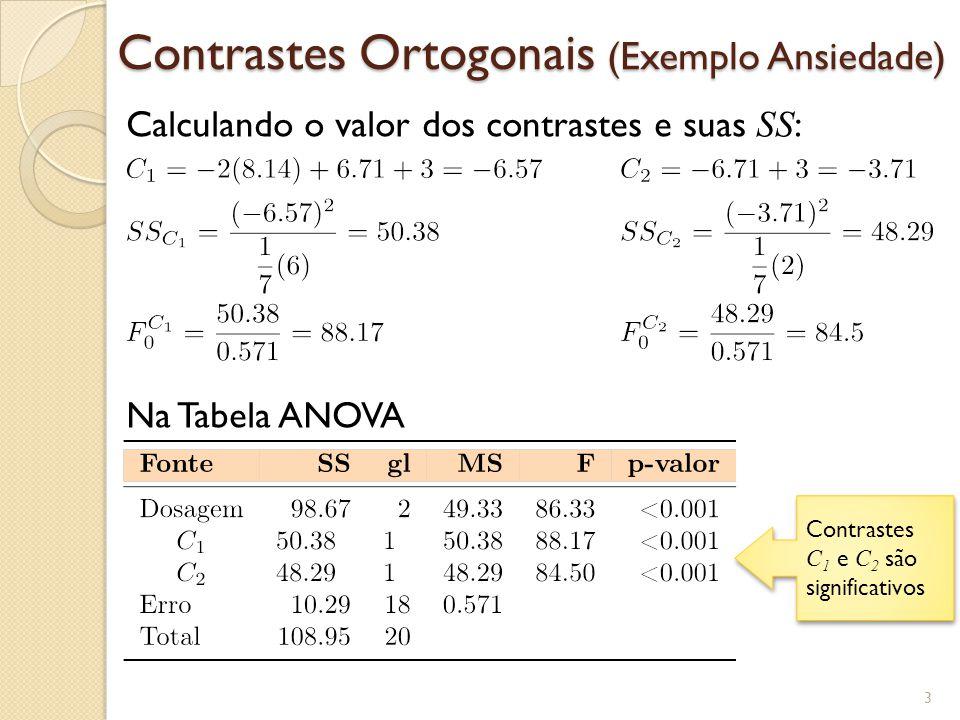 Contrastes Ortogonais (Exemplo Ansiedade) 3 Calculando o valor dos contrastes e suas SS : Na Tabela ANOVA Contrastes C 1 e C 2 são significativos Contrastes C 1 e C 2 são significativos