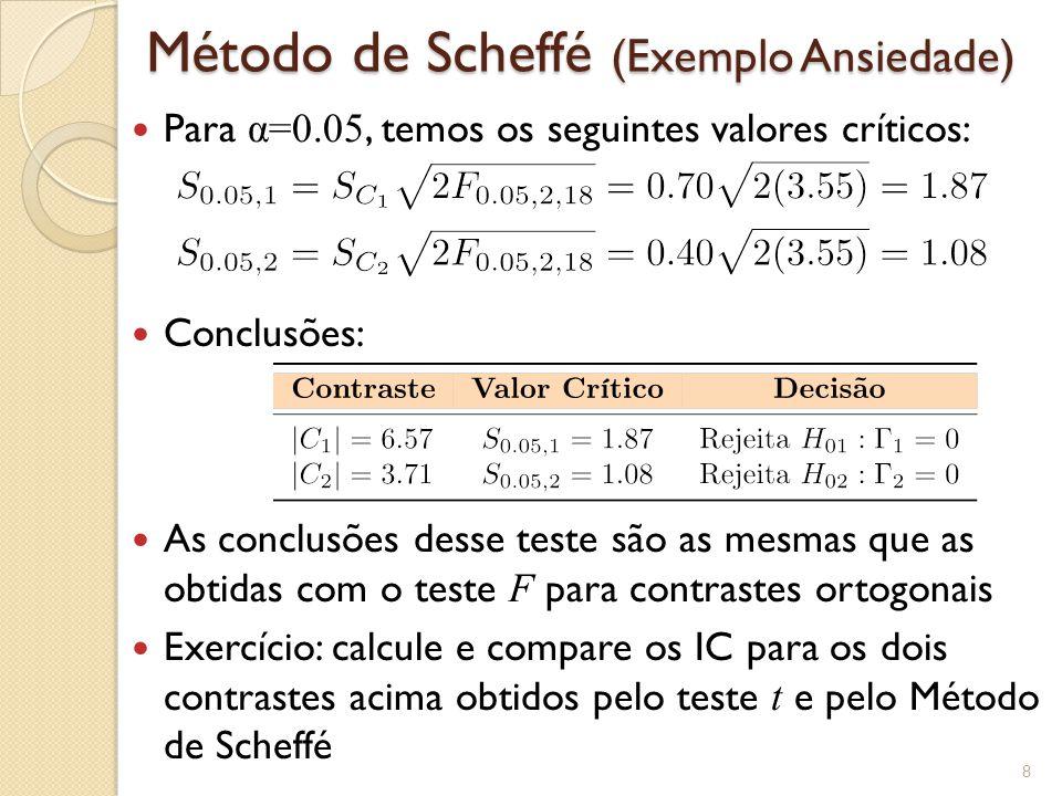 Método de Scheffé (Exemplo Ansiedade) Para α=0.05, temos os seguintes valores críticos: Conclusões: As conclusões desse teste são as mesmas que as obtidas com o teste F para contrastes ortogonais Exercício: calcule e compare os IC para os dois contrastes acima obtidos pelo teste t e pelo Método de Scheffé 8