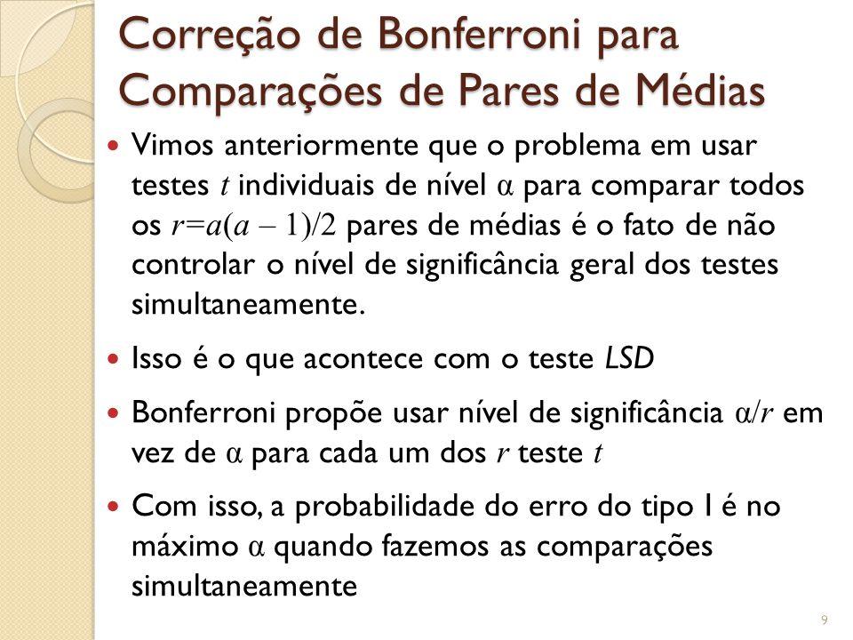 Correção de Bonferroni para Comparações de Pares de Médias Vimos anteriormente que o problema em usar testes t individuais de nível α para comparar todos os r=a(a – 1)/2 pares de médias é o fato de não controlar o nível de significância geral dos testes simultaneamente.