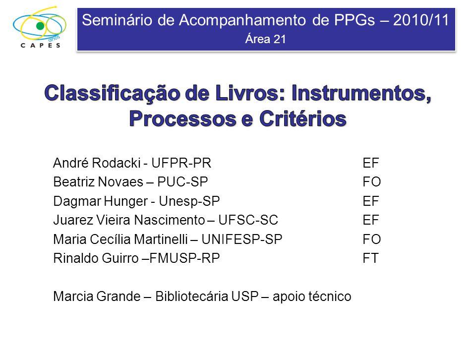 Seminário de Acompanhamento de PPGs – 2010/11 Área 21 Seminário de Acompanhamento de PPGs – 2010/11 Área 21 André Rodacki - UFPR-PREF Beatriz Novaes –