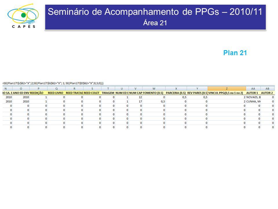 Seminário de Acompanhamento de PPGs – 2010/11 Área 21 Seminário de Acompanhamento de PPGs – 2010/11 Área 21 Plan 21