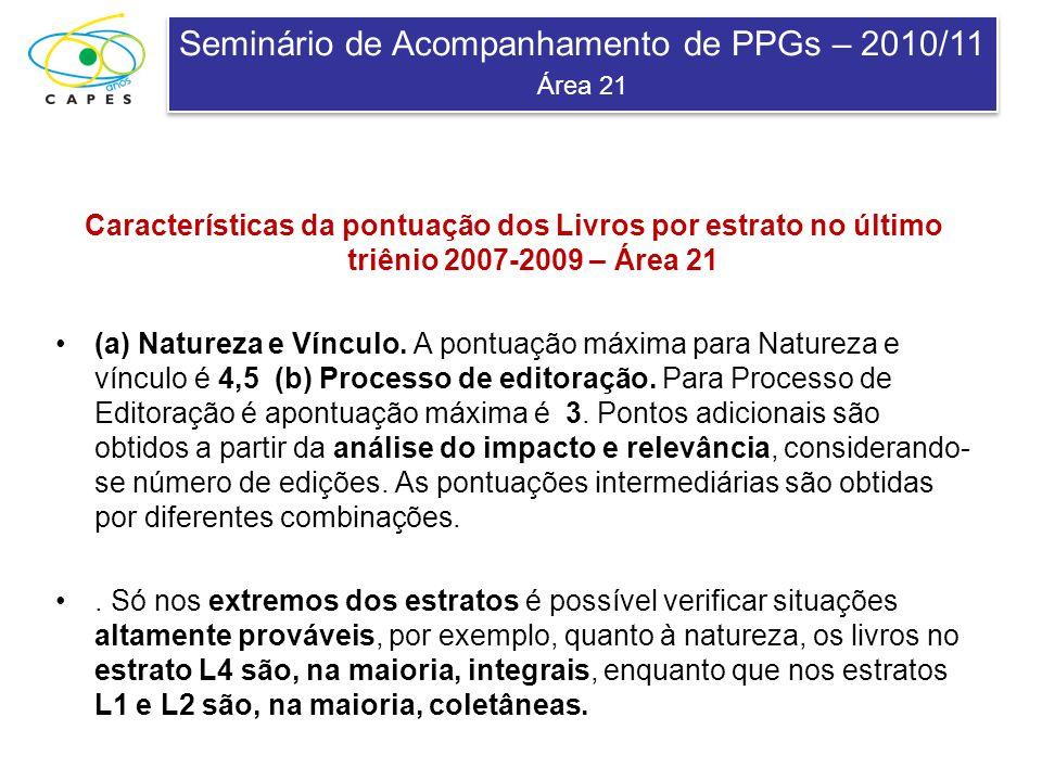 Seminário de Acompanhamento de PPGs – 2010/11 Área 21 Seminário de Acompanhamento de PPGs – 2010/11 Área 21 Características da pontuação dos Livros por estrato no último triênio 2007-2009 – Área 21 (a) Natureza e Vínculo.