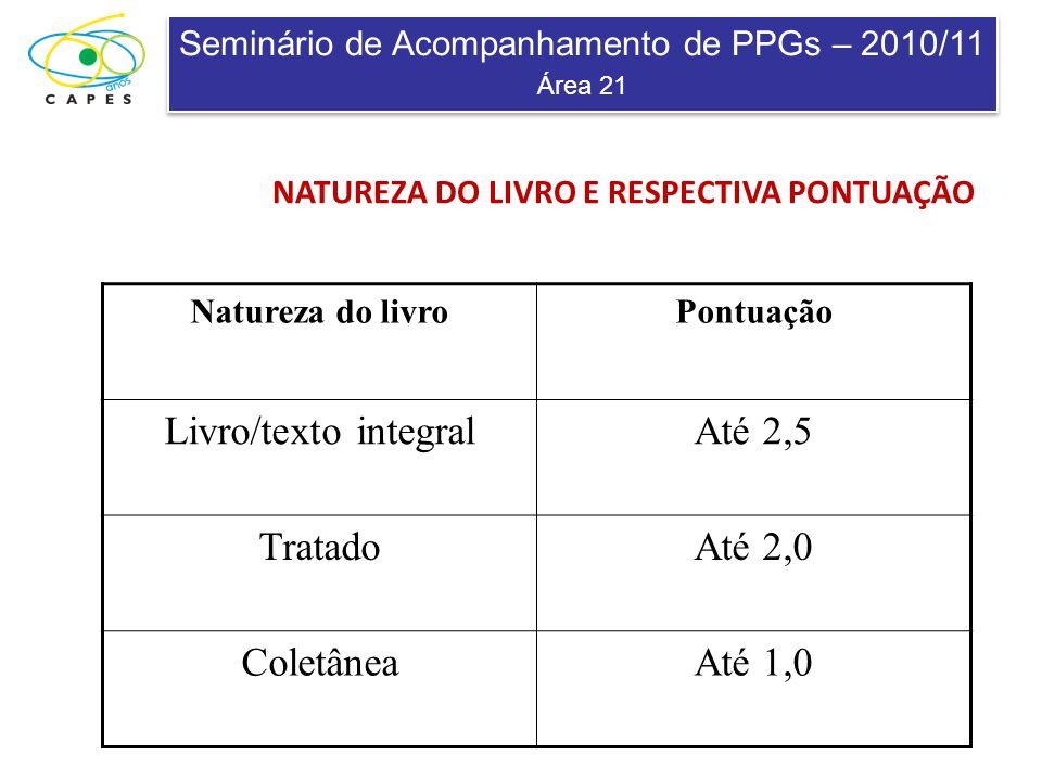Seminário de Acompanhamento de PPGs – 2010/11 Área 21 Seminário de Acompanhamento de PPGs – 2010/11 Área 21 NATUREZA DO LIVRO E RESPECTIVA PONTUAÇÃO N