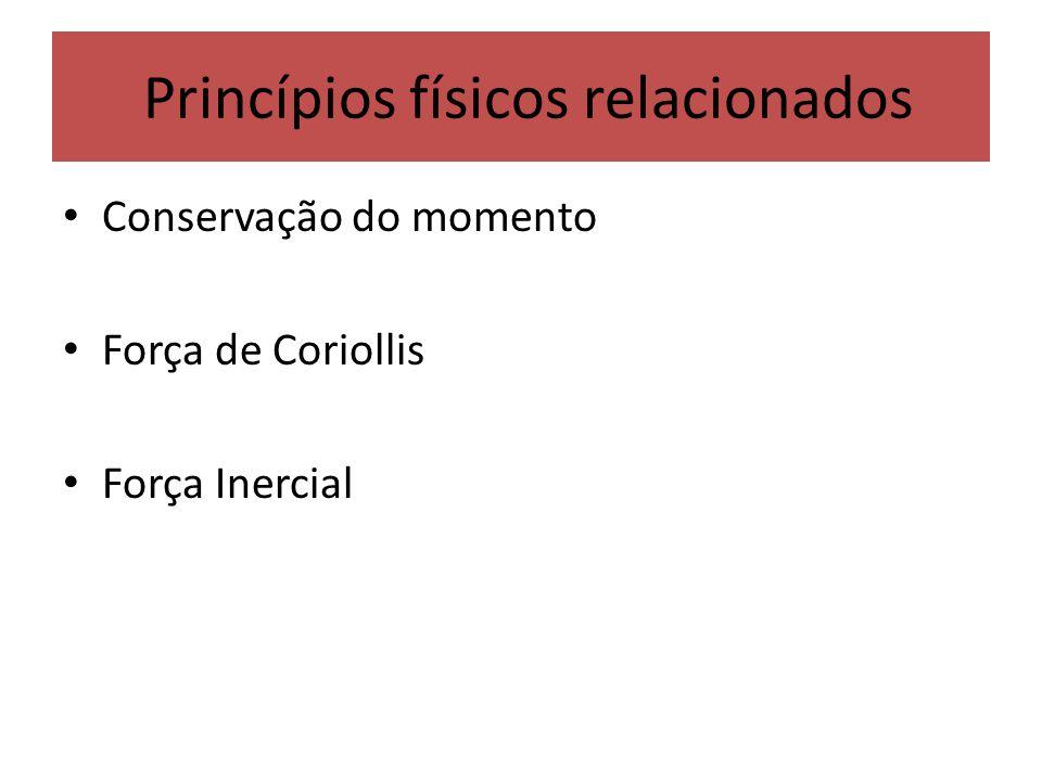 Princípios físicos relacionados Conservação do momento Força de Coriollis Força Inercial