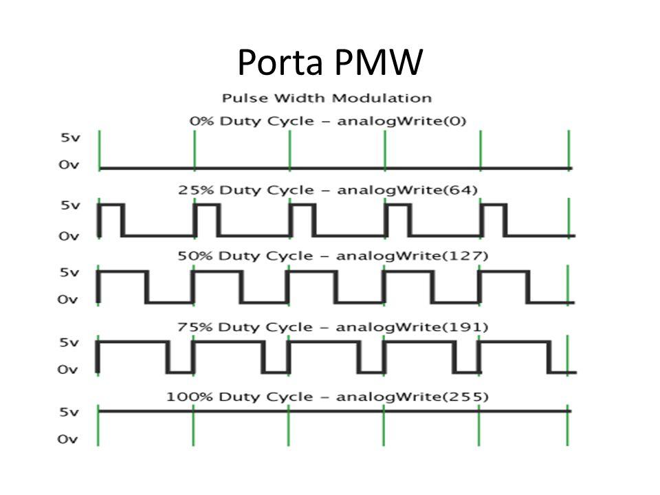 Porta PMW