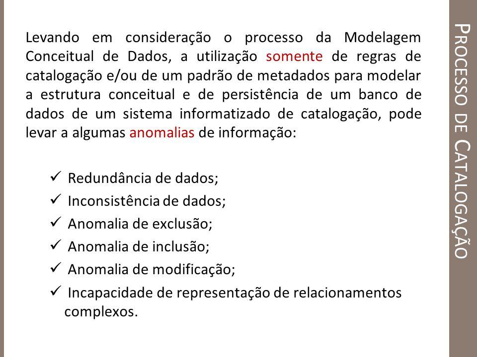 P ROCESSO DE C ATALOGAÇÃO Levando em consideração o processo da Modelagem Conceitual de Dados, a utilização somente de regras de catalogação e/ou de u