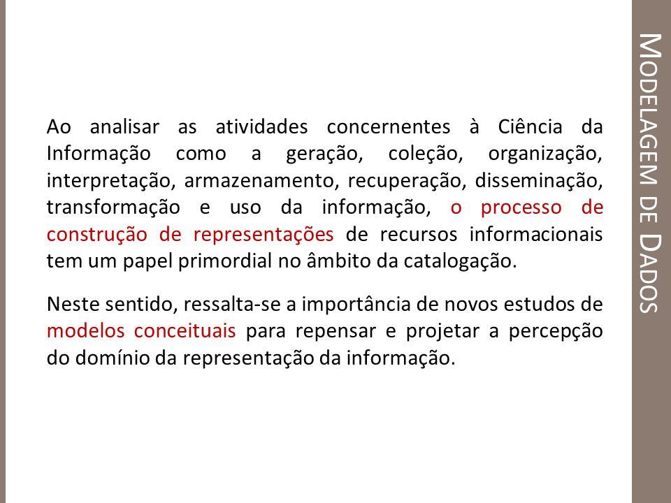 C AMADAS DO S ISTEMAS DE I NFORMAÇÃO