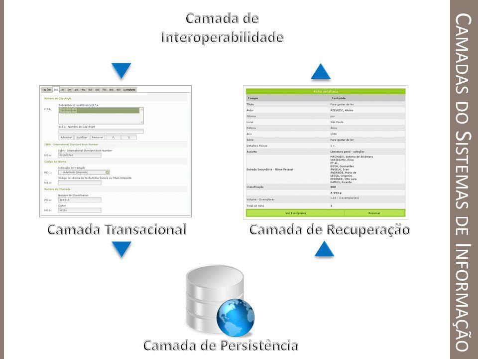 P ROCESSO DE C ATALOGAÇÃO Requisitos Informacionais Elementos de descrição, acesso e localização Regras de catalogação Padrões de metadados Modelagem Conceitual de Dados Modelo Entidade Relacionamento Normalização Modelo Orientado a Objetos Modelo Conceitual de Representação Requisitos e estrutura de representação dos FRBR e FRAD Catálogo Digital Banco de Dados Relacional