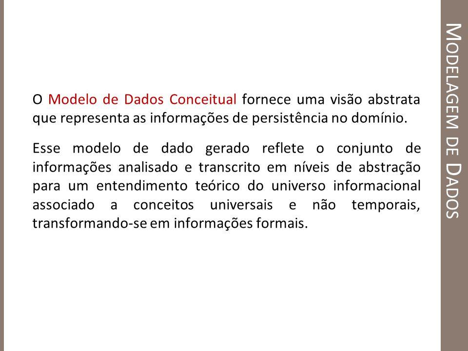 M ODELAGEM DE D ADOS O Modelo de Dados Conceitual fornece uma visão abstrata que representa as informações de persistência no domínio. Esse modelo de