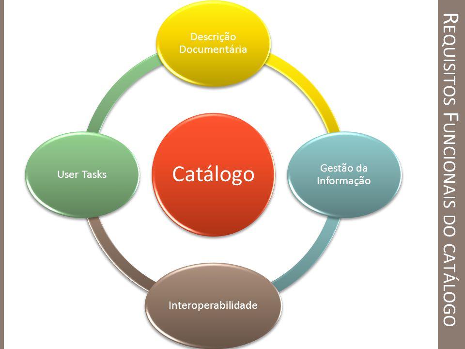 R EQUISITOS F UNCIONAIS DO CATÁLOGO Catálogo Descrição Documentária Gestão da Informação Interoperabilidade User Tasks