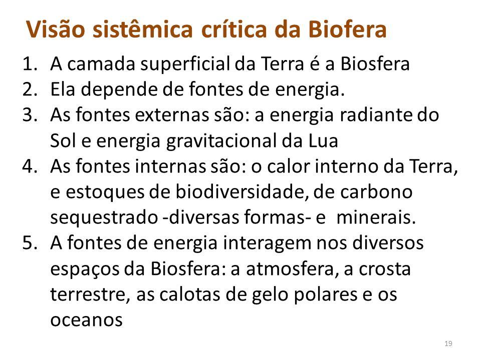 19 Visão sistêmica crítica da Biofera 1.A camada superficial da Terra é a Biosfera 2.Ela depende de fontes de energia.