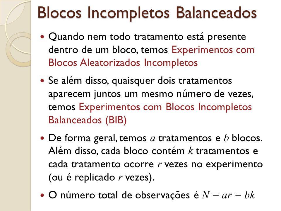 Blocos Incompletos Balanceados Quando nem todo tratamento está presente dentro de um bloco, temos Experimentos com Blocos Aleatorizados Incompletos Se