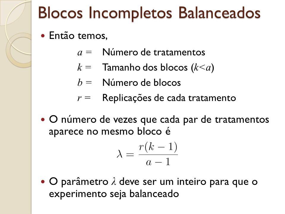 Blocos Incompletos Balanceados Então temos, O número de vezes que cada par de tratamentos aparece no mesmo bloco é O parâmetro λ deve ser um inteiro p