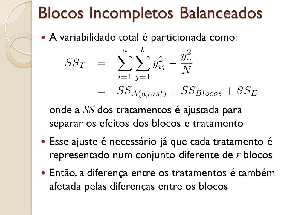 Blocos Incompletos Balanceados A variabilidade total é particionada como: onde a SS dos tratamentos é ajustada para separar os efeitos dos blocos e tr