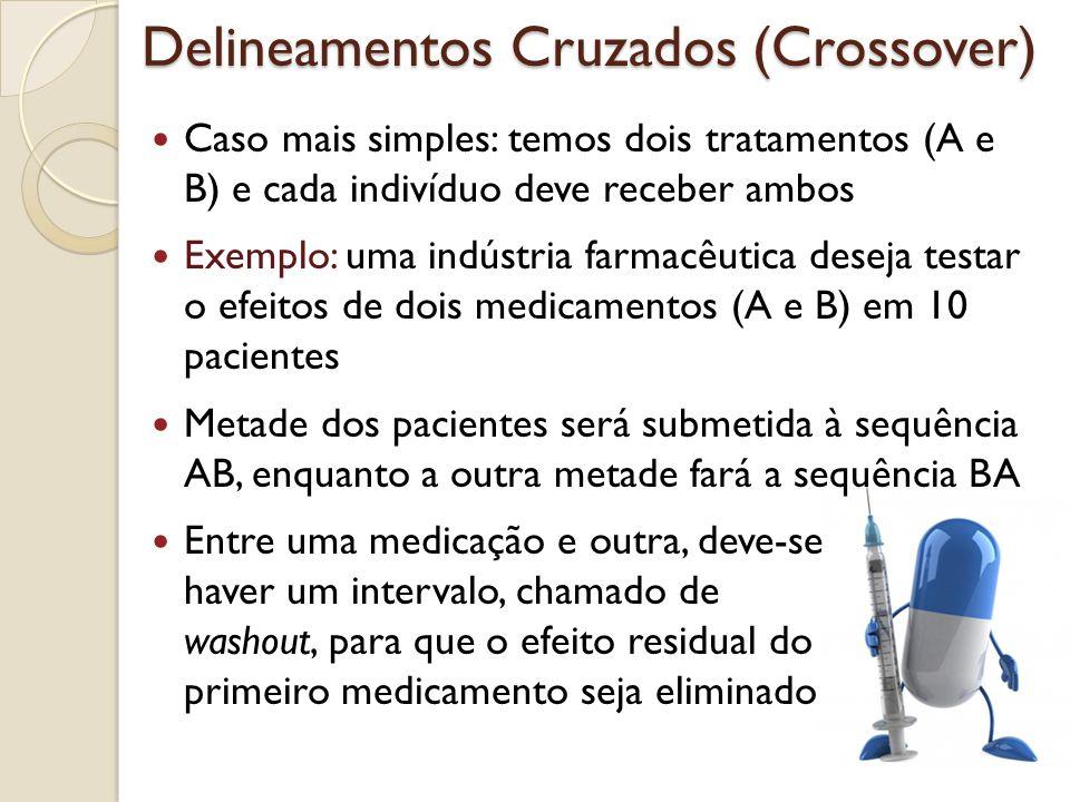 Delineamentos Cruzados (Crossover) Caso mais simples: temos dois tratamentos (A e B) e cada indivíduo deve receber ambos Exemplo: uma indústria farmac