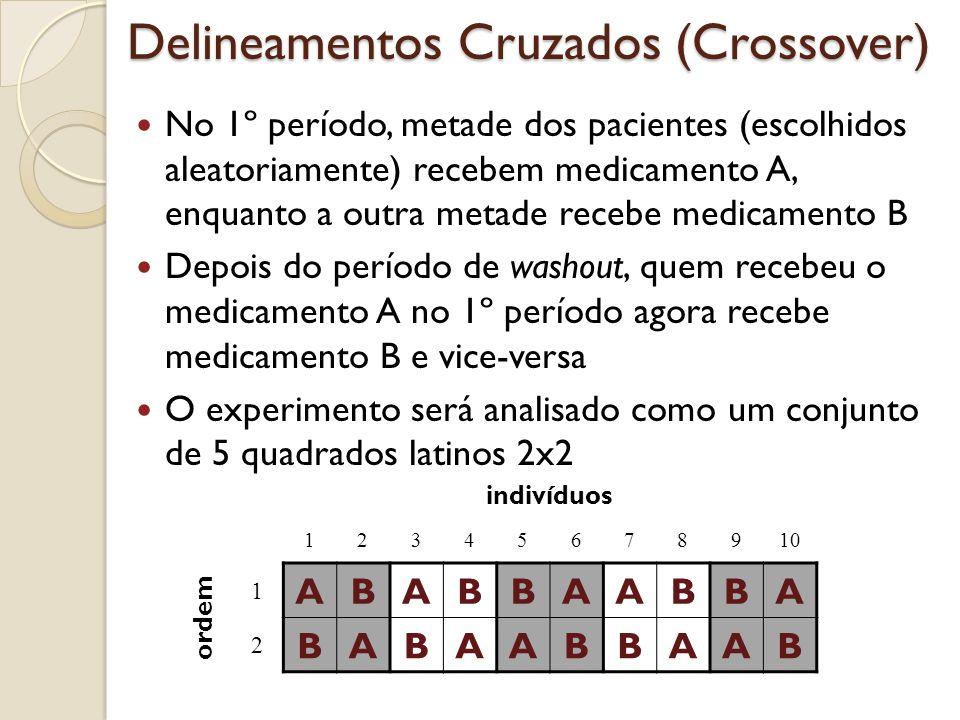 Delineamentos Cruzados (Crossover) No 1º período, metade dos pacientes (escolhidos aleatoriamente) recebem medicamento A, enquanto a outra metade rece