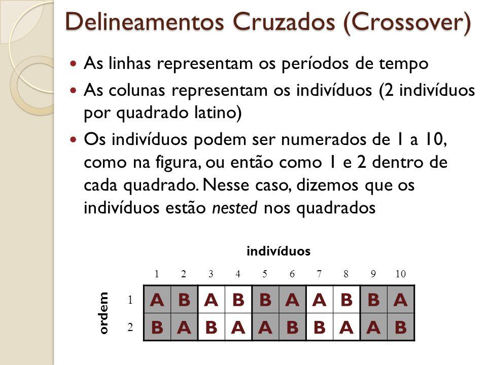 Delineamentos Cruzados (Crossover) As linhas representam os períodos de tempo As colunas representam os indivíduos (2 indivíduos por quadrado latino)