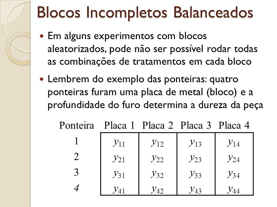 Blocos Incompletos Balanceados Em alguns experimentos com blocos aleatorizados, pode não ser possível rodar todas as combinações de tratamentos em cad