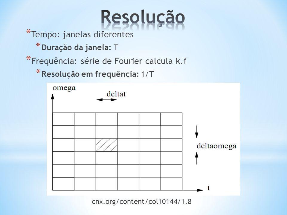 cnx.org/content/col10144/1.8 * Tempo: janelas diferentes * Duração da janela: T * Frequência: série de Fourier calcula k.f * Resolução em frequência: 1/T