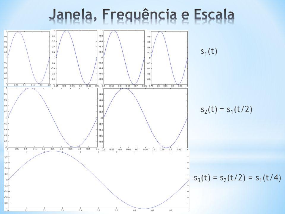 s 1 (t) s 2 (t) = s 1 (t/2) s 3 (t) = s 2 (t/2) = s 1 (t/4)