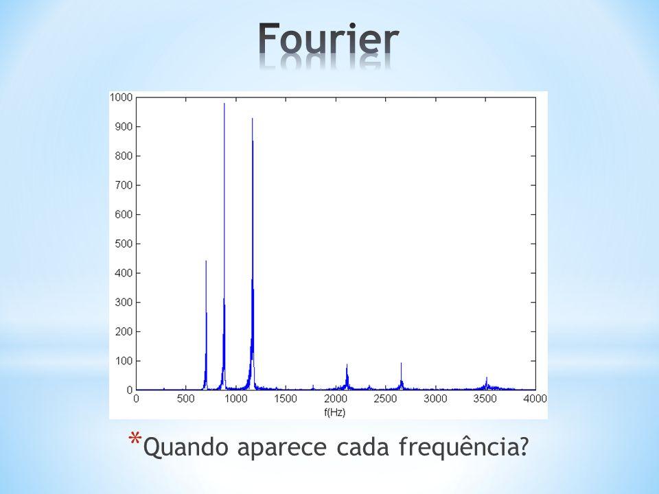 Conceptual Wavelets, D. L. Fugal