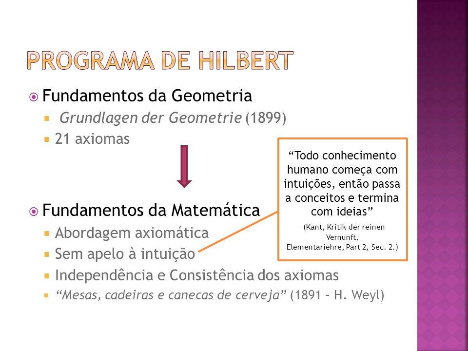 Fundamentos da Geometria Grundlagen der Geometrie (1899) 21 axiomas Fundamentos da Matemática Abordagem axiomática Sem apelo à intuição Independência