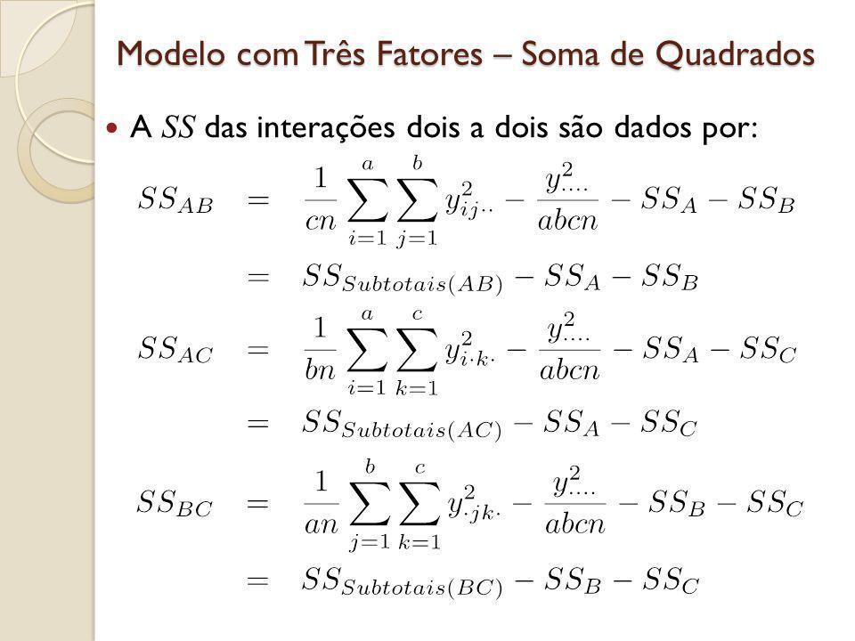 Modelo com Três Fatores – Soma de Quadrados A SS das interações dois a dois são dados por: