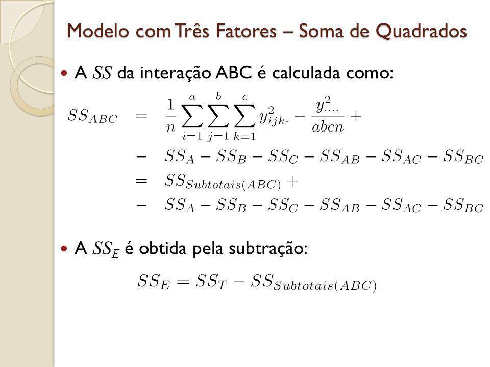 Modelo com Três Fatores – Soma de Quadrados A SS da interação ABC é calculada como: A SS E é obtida pela subtração: