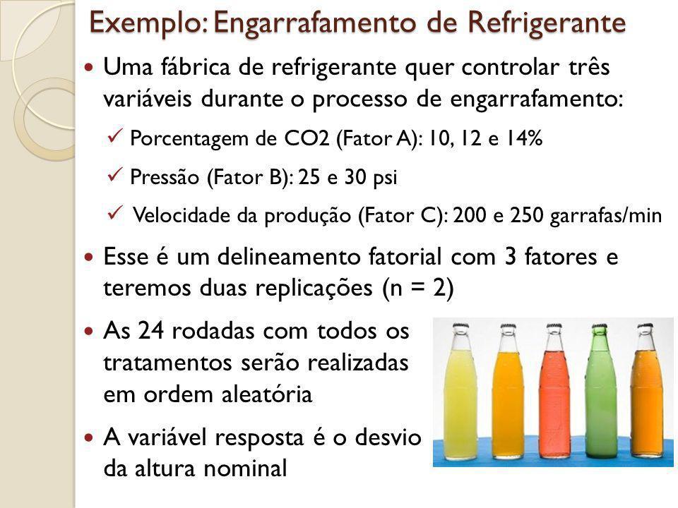Exemplo: Engarrafamento de Refrigerante Uma fábrica de refrigerante quer controlar três variáveis durante o processo de engarrafamento: Porcentagem de