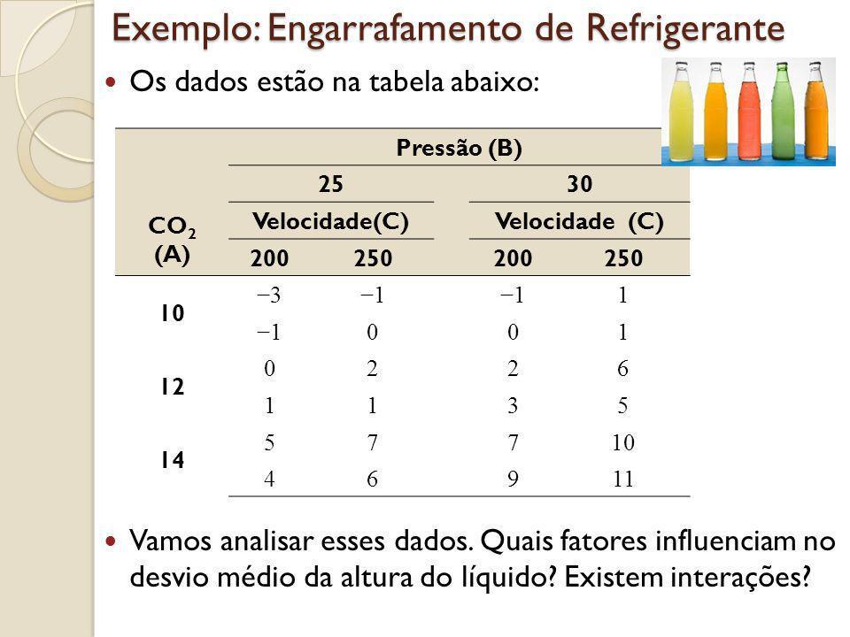 Exemplo: Engarrafamento de Refrigerante Os dados estão na tabela abaixo: Vamos analisar esses dados. Quais fatores influenciam no desvio médio da altu