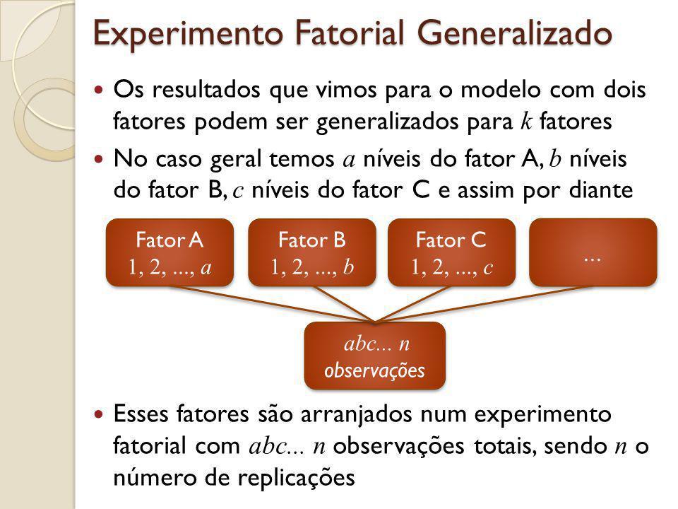 Experimento Fatorial Generalizado Os resultados que vimos para o modelo com dois fatores podem ser generalizados para k fatores No caso geral temos a