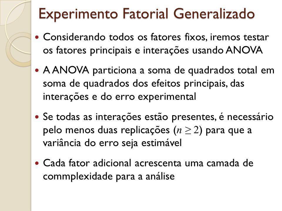 Experimento Fatorial Generalizado Considerando todos os fatores fixos, iremos testar os fatores principais e interações usando ANOVA A ANOVA particion
