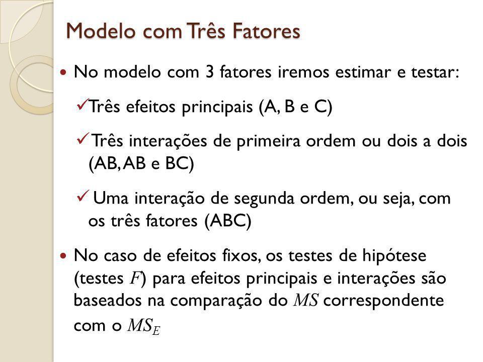 Modelo com Três Fatores No modelo com 3 fatores iremos estimar e testar: Três efeitos principais (A, B e C) Três interações de primeira ordem ou dois