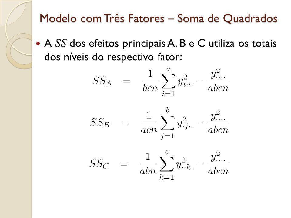 Modelo com Três Fatores – Soma de Quadrados A SS dos efeitos principais A, B e C utiliza os totais dos níveis do respectivo fator: