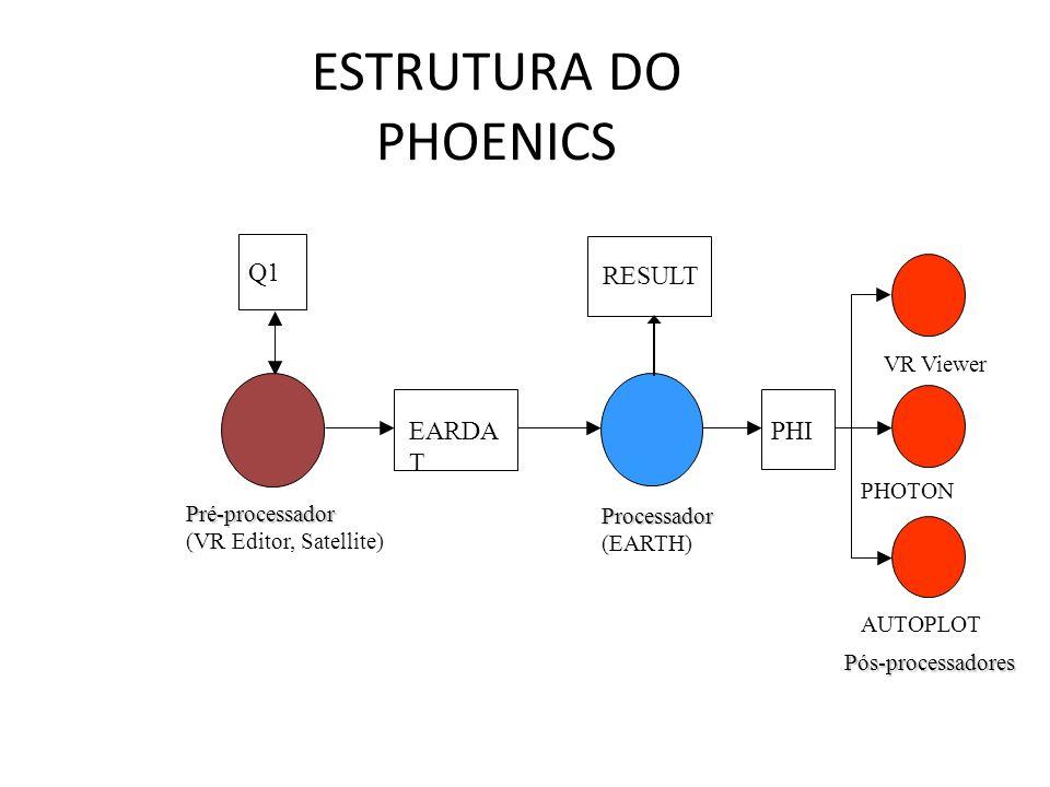 ESTRUTURA DO PHOENICS EARDA T Q1 Pré-processador (VR Editor, Satellite) Processador (EARTH) VR Viewer PHOTON AUTOPLOT PHI Pós-processadores RESULT