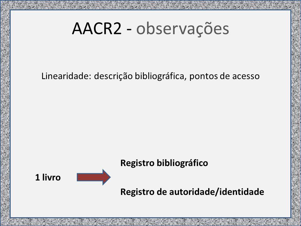 AACR2 - observações Linearidade: descrição bibliográfica, pontos de acesso Registro bibliográfico 1 livro Registro de autoridade/identidade