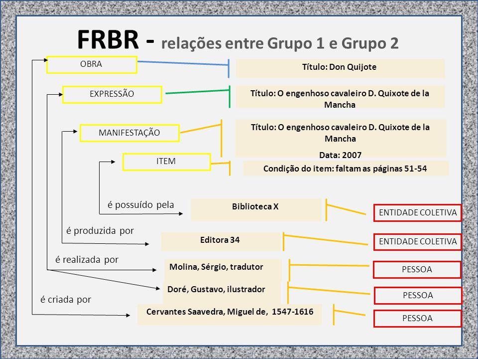 OBRA EXPRESSÃO MANIFESTAÇÃO ITEM é realizada por é criada por é produzida por é possuído pela ENTIDADE COLETIVA FRBR - relações entre Grupo 1 e Grupo 2 Título: Don Quijote Título: O engenhoso cavaleiro D.