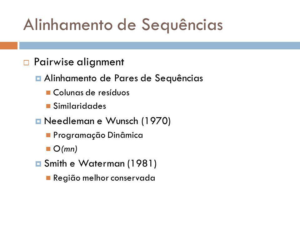 Alinhamento de Sequências Pairwise alignment Alinhamento de Pares de Sequências Colunas de resíduos Similaridades Needleman e Wunsch (1970) Programaçã