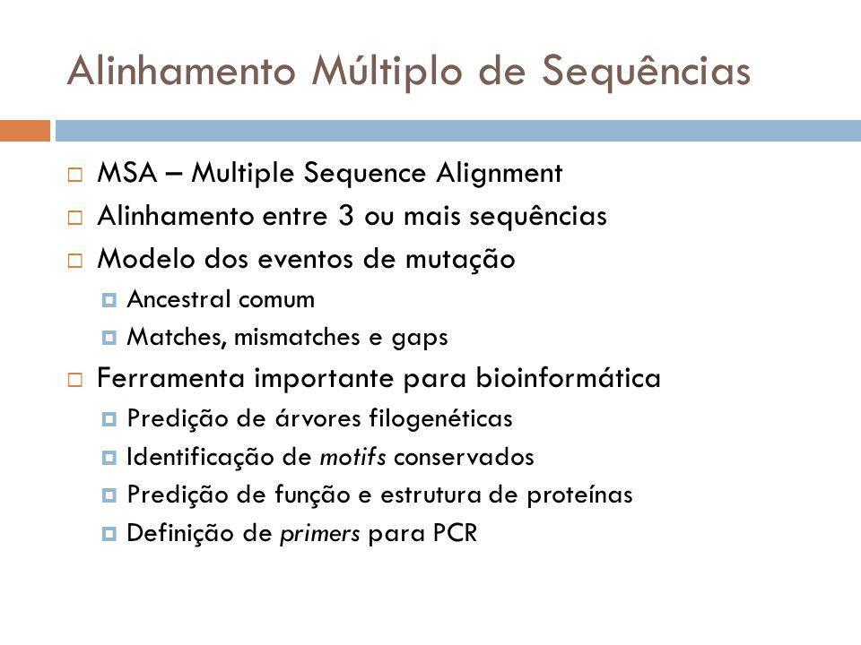 Alinhamento Múltiplo de Sequências MSA – Multiple Sequence Alignment Alinhamento entre 3 ou mais sequências Modelo dos eventos de mutação Ancestral co