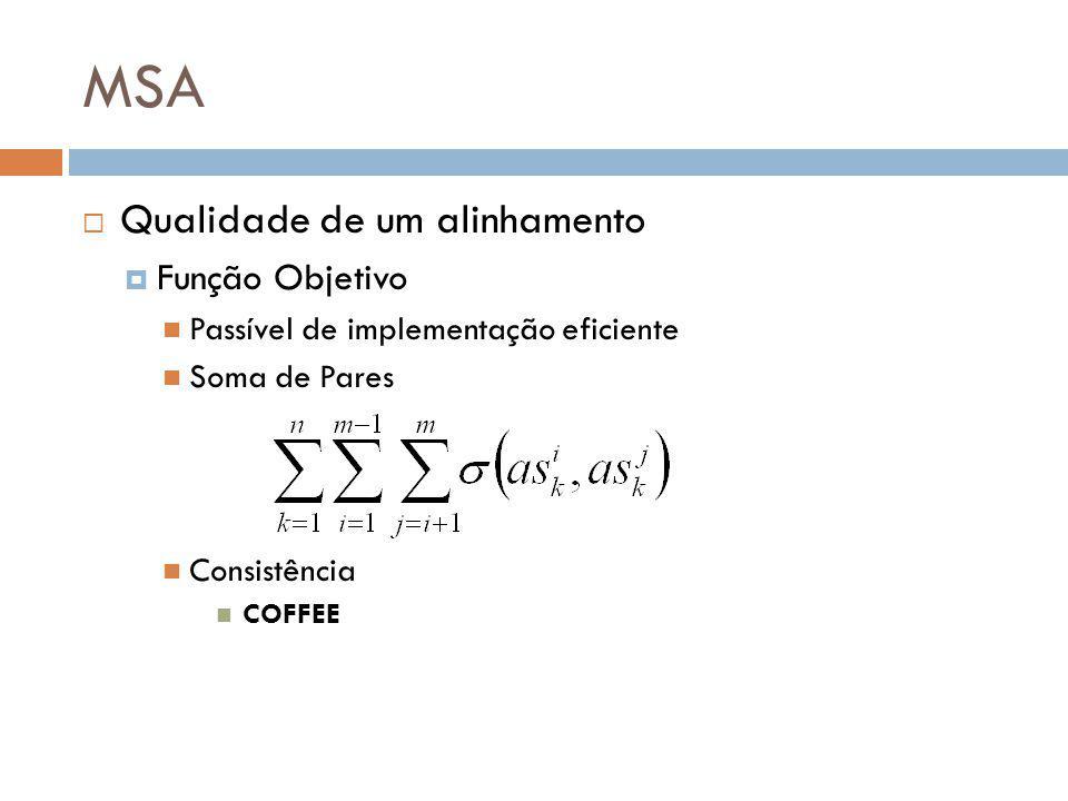 MSA Qualidade de um alinhamento Função Objetivo Passível de implementação eficiente Soma de Pares Consistência COFFEE