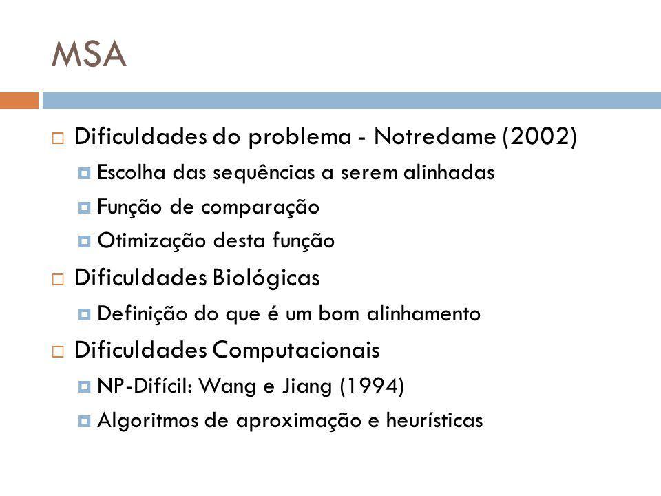 MSA Dificuldades do problema - Notredame (2002) Escolha das sequências a serem alinhadas Função de comparação Otimização desta função Dificuldades Bio