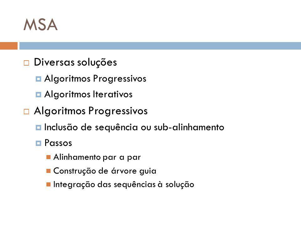 MSA Diversas soluções Algoritmos Progressivos Algoritmos Iterativos Algoritmos Progressivos Inclusão de sequência ou sub-alinhamento Passos Alinhament