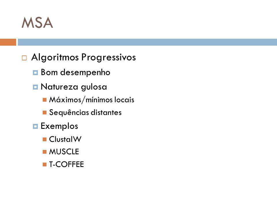 MSA Algoritmos Progressivos Bom desempenho Natureza gulosa Máximos/mínimos locais Sequências distantes Exemplos ClustalW MUSCLE T-COFFEE