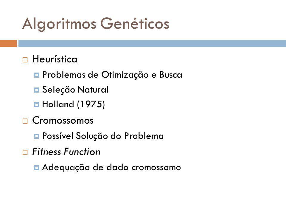 Heurística Problemas de Otimização e Busca Seleção Natural Holland (1975) Cromossomos Possível Solução do Problema Fitness Function Adequação de dado
